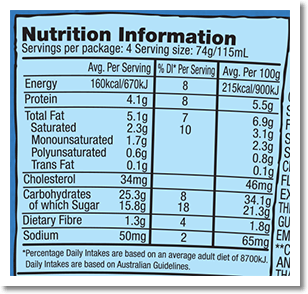 Nutrition Facts Label for P.B. Dough