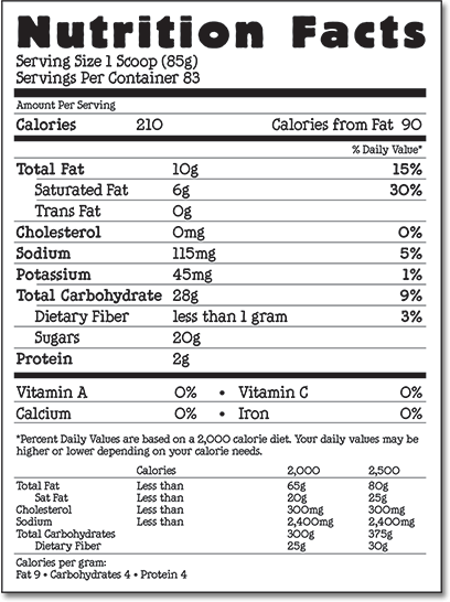 Nutrition Facts Label for Caramel Almond Brittle